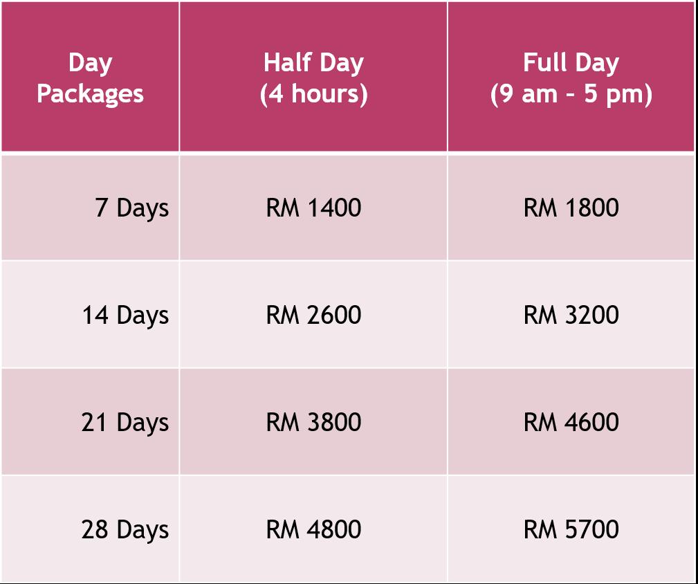 Malay massage klang